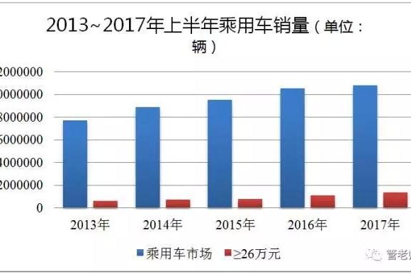 """管学军:中国品牌与高端""""玻璃顶""""距离渐短"""