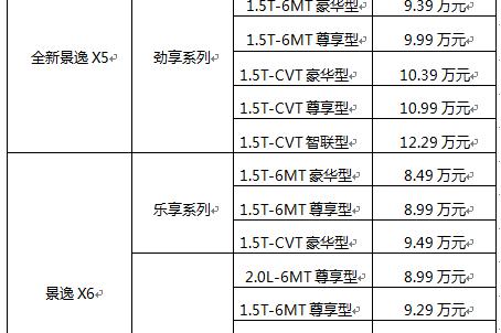 东风风行全新景逸X5&