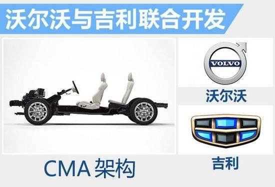 沃尔沃最小SUV 与吉利SUV同平台,3缸1.5T动力 20万起