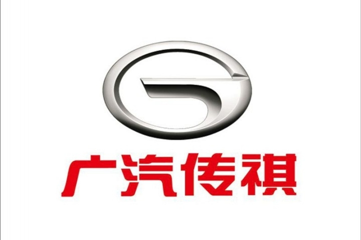 北京广汽传祺GS4