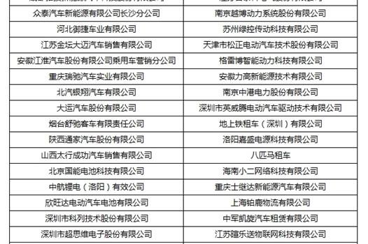 奋战2018 首届中国新能源汽车产业高峰论坛首批参会企业抢先看