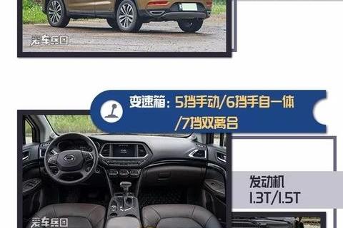 带涡轮和成熟6AT变速箱,这三款国产紧凑SUV人气特别高
