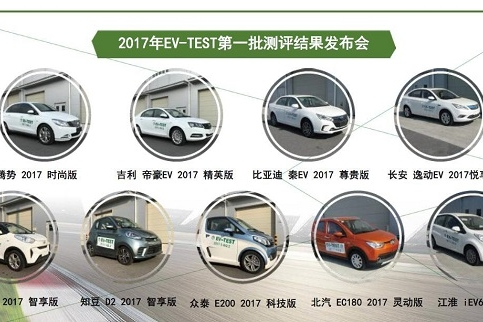 EV-TEST第一批测评结果:帝豪EV第一、知豆D2垫底