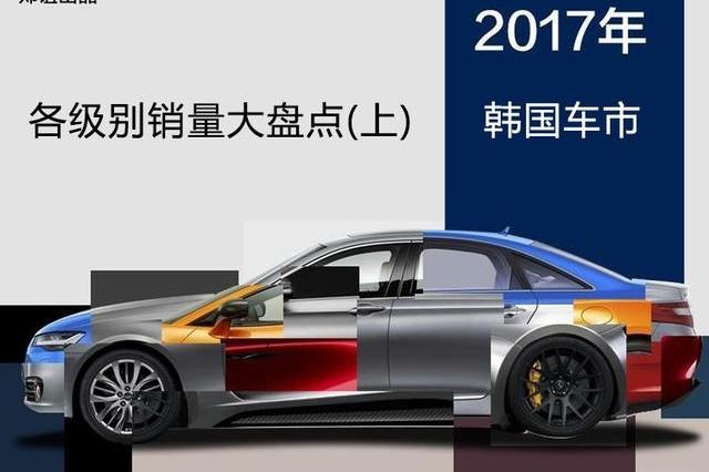 小型车销量差!韩国人喜欢的各级别车型都是谁?(上)