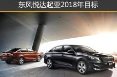 目标锁定50万辆,东风悦达起亚2018年或推4款新车