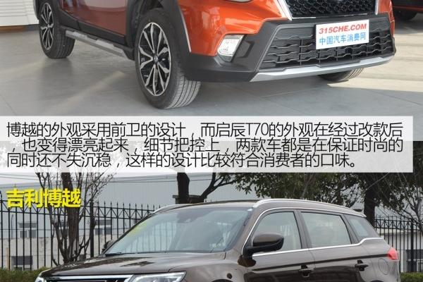 10万元SUV比较综合实力 博越竟然完全不是对手?