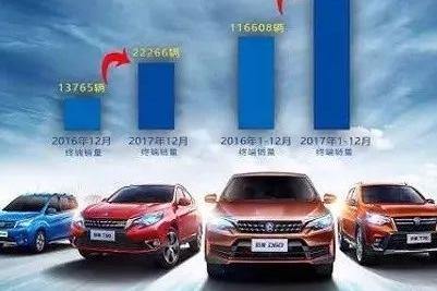 大增22.7%后,东风启辰2018喊标20万辆,自主新锐加速崛起