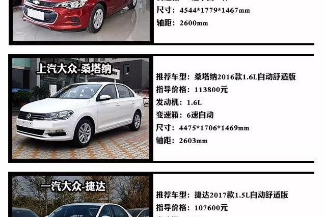 比空间拼配置!这三款10万级合资轿车哪款最值得买?