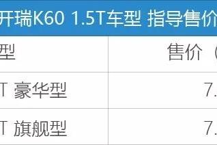 """开瑞K60 1.5T换""""芯"""