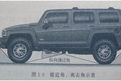 最大离地间隙247mm,这款超豪华SUV越野能力直逼硬派SUV