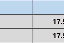 日系车之间的较量——丰田凯美瑞VS日产天籁,哪款更适合您