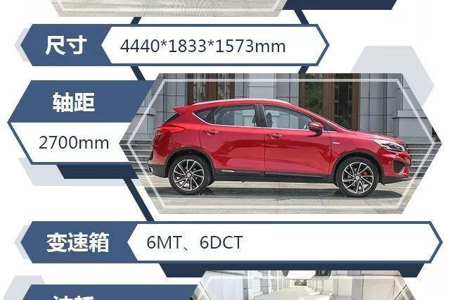起步价不到8万,这三款SUV动力好、外观时尚、性价比很高!
