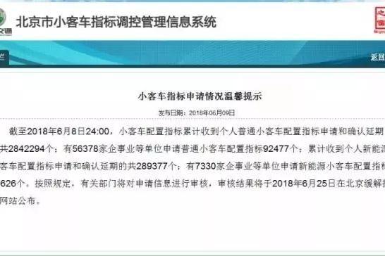 28.93万人排队申请北京新能源指标,队伍已排至2024年