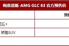 梅赛德斯-AMG GLC 63