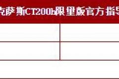 雷克萨斯CT200h限量版上市 售26.70万元