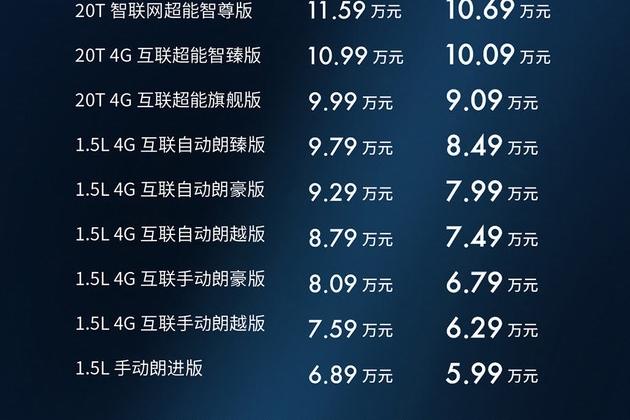 上汽荣威i5正式上市 售价6.89-11.59万元