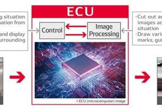 电装推数字侧视监视器ECU 可增强驾驶员视野