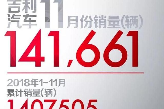 吉利汽车11月销量出炉,9款车销量破万,领克01出现大幅下滑