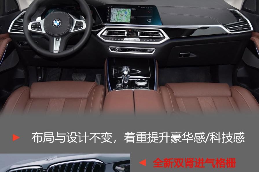 """【秒懂新车】售价80.99万元起,宝马""""X之年""""的压轴之作,一张图看懂全新宝马X5"""