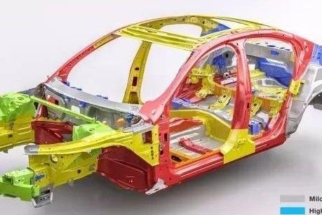 电动汽车想要脱胎换骨,框架式车身结构是第一步