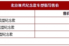北京现代三款纪念版上市 在入门动力版本上进行配置提升