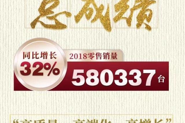 广汽丰田2018年销量超58万辆,凯美瑞大涨,汉兰达同级市占率第一