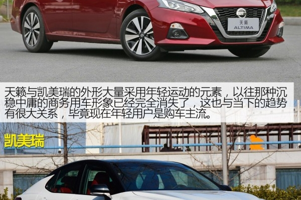 最舒适的B级车只卖17.98万,凯美瑞:谁给你的勇气?