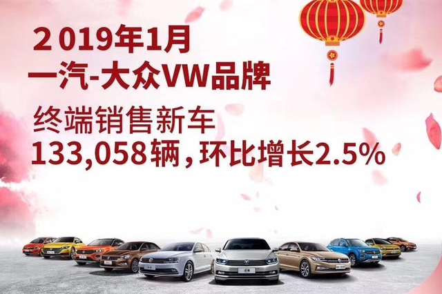 一汽-大众迎来开门红,1月销量超13万辆,捷达销量达3.28万