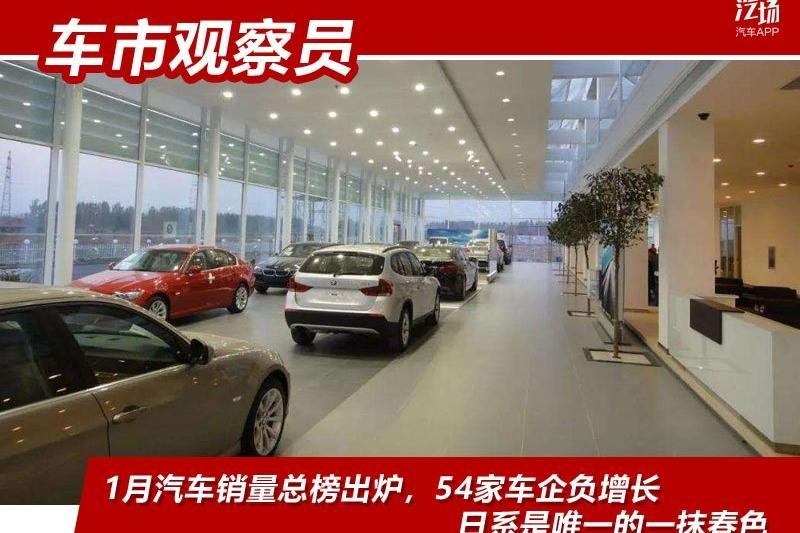 1月汽车销量总榜出炉,54家车企负增长,日系是唯一的一抹春色