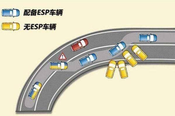 你会为了追求安全买三缸车吗?来看看这些10落地的尖货儿