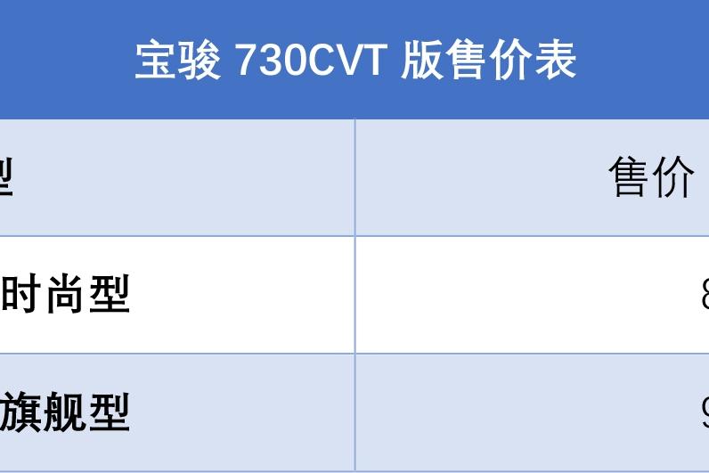 宝骏730新增CVT车型 售价8.88万-9.98万元
