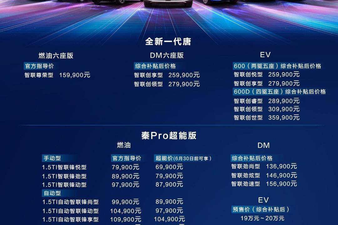 比亚迪9款新车迎春发布 7款新能源2款燃油6.99万起售