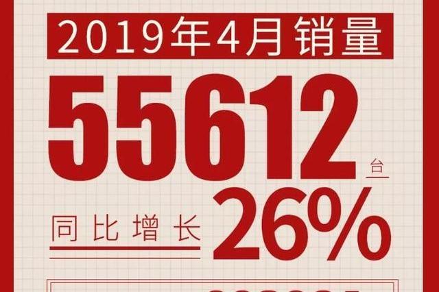 广汽丰田4月销量暴增26%,凯美瑞、雷凌依旧热销,汉兰达无敌