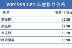售12.58万起 WEY VV5 1.5T版本车型今日上市