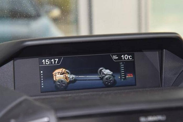 被耽误的进口SUV 和保时捷相同技术 全时四驱 起价19万 能买吗?