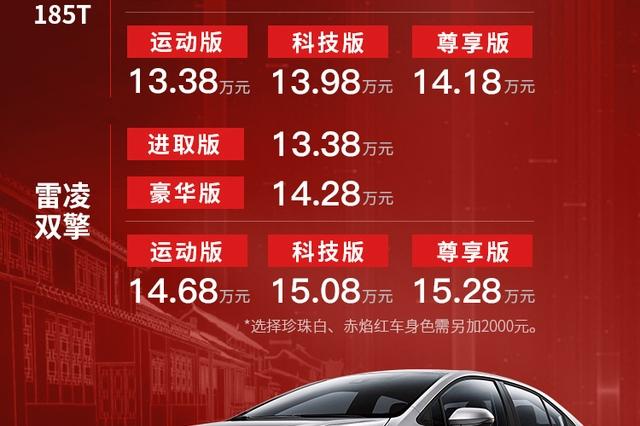 现在下单还是等卡罗拉?全新一代丰田雷凌售11.58-15.28万元