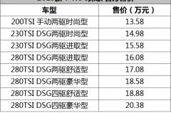 新车售价不变配置升级 2019款T-ROC探歌13.58万起