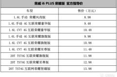 满足国六排放标准 荣威i6 PLUS荣耀版售8.98-13.98万