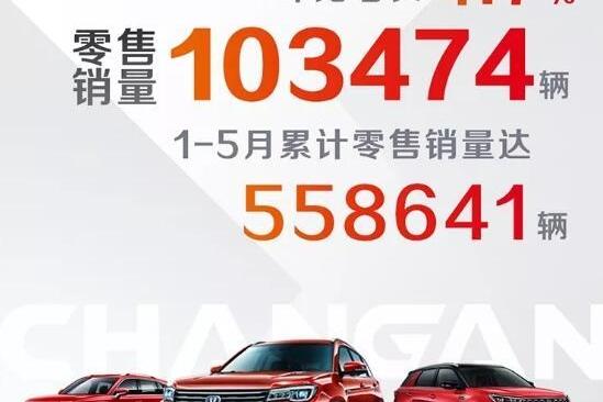 5月长安汽车销量出炉,总销量破10万实现环比微增,CS75再破万