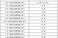宜商宜家的好选择 新款大通G10 PLUS售13.98-22.98万