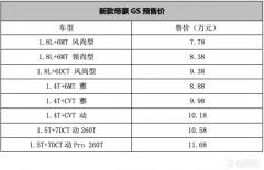 两种外观风格选哪个?新款吉利帝豪GS预售7.78-11.68万