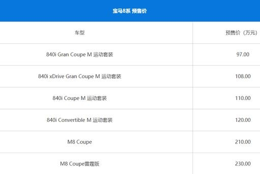 「e汽车」97.00-230.00万元,宝马8系预售价格公布