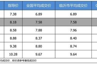 【临沂市篇】最高优惠0.64万 打9.34折的广汽本田飞度了解一下