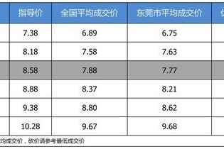 【东莞市篇】最高优惠0.81万 打9.23折的广汽本田飞度了解一下