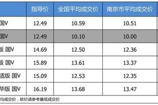 【南京市篇】最高优惠2.74万 上汽大众朗逸2018款平均优惠8.29折