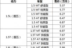外观内饰大升级 2019款中华V3售5.37万起