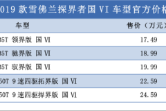 1.5T车型动力小幅削弱 探界者国VI车型售17.49万元起
