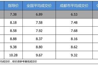 【成都市篇】最高优惠0.96万 打9.06折的广汽本田飞度了解一下