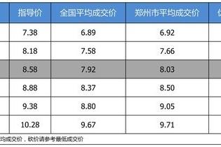 【郑州市篇】最高优惠0.57万 打9.46折的广汽本田飞度了解一下
