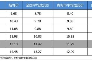 优惠不高 长安CS75 2018款最高优惠1.89万